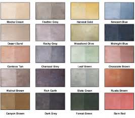 tonal color earth tone paint colors 2017 grasscloth wallpaper