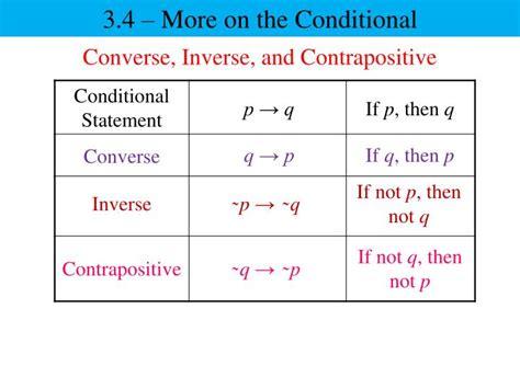Geometry Converse Inverse Contrapositive Worksheet ppt converse inverse and contrapositive powerpoint