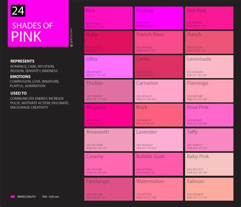shades of red color palette and chart with color names 24 shades of pink color palette graf1x com