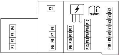 ford fresstyle   fuse box diagram auto genius