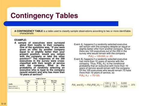contingency table 28 images contingency table test m