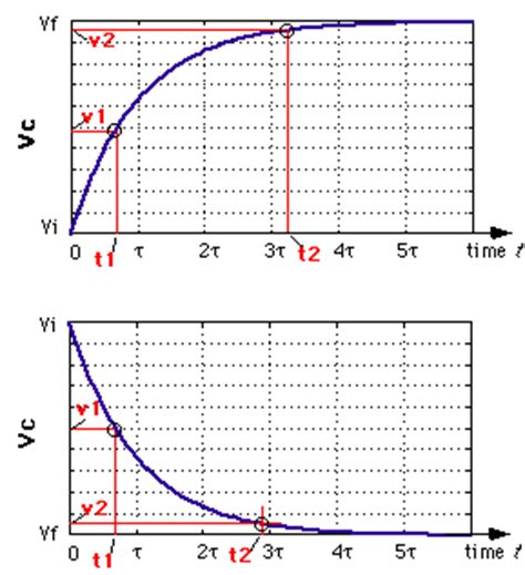 inductor current rise time inductor current rise time 28 images inductor and the effects of inductance on an inductor