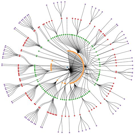 tree layout d3 js tree diagram d3 gallery how to guide and refrence