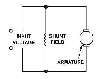 speed of dc shunt motor what is a dc shunt motor and its advantage and