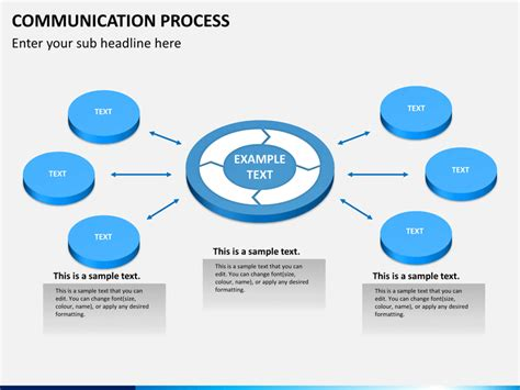 templates for powerpoint communication communication process powerpoint template sketchcobble