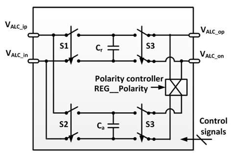 low power analog integrated circuits for wireless acquisition systems physical design of integrated circuits uni stuttgart 28 images realtest sensors free text