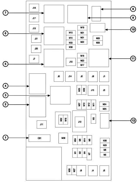 2006 jeep liberty fuse box diagram 2006 jeep commander fuse box diagram jpeg http