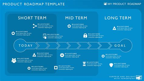 term strategic planning template three phase strategic timeline roadmap presentation diagram