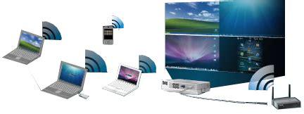 Harga Kabel Vga Wireless presentasi secara wireless tanpa kabel vga cara baru