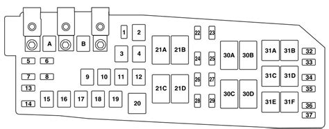2006 mazda tribute fuse box diagram wiring diagram schemes