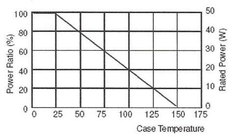 tr35 resistor datasheet resistor code r100 28 images rcd resistors coils delaylines 620 4700 fbw resistor wirewound