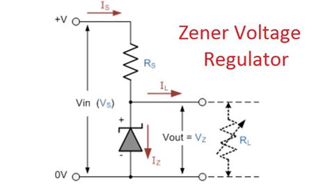 why is zener diode always used in bias condition battery monitor circuit jungletronics medium