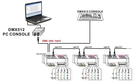 dmx rj45 wiring diagram wiring diagram with description