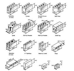 concrete block sizes figure 8 4 typical unit sizes and shapes of concrete