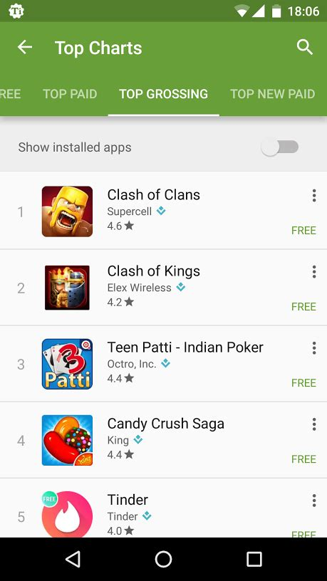 Play Store Installed Apps The Play Store Is Now Showing A New Toggle Within The Top