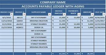 accounts payable ledger template invoice aging report excel template rabitah net