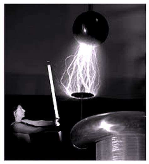 Tesla Invented The Lightbulb Inventions