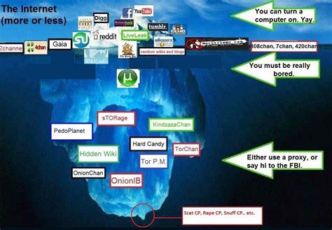 imagenes ocultas de la deep web links para la deep web manual de navegaci 243 n taringa