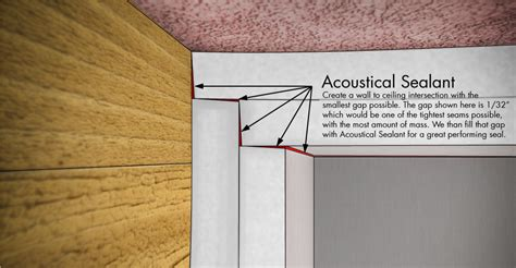 soundproof drywall ceiling soundproofing tip ceiling to wall seam intersection