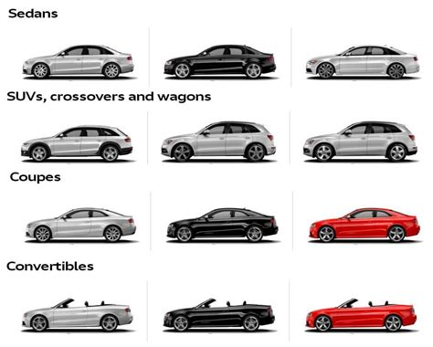 types of cars different body types of cars http www autoinfoz com