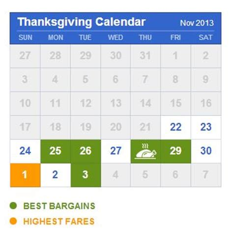 Thanksgiving 2013 Calendar The Most Important Day To Avoid For Thanksgiving Travel
