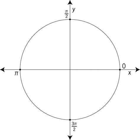 diagram of a circle labeled diagram of a circle labeled choice image how to guide