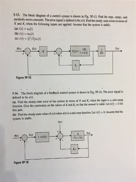 Solved 5 13 The Block Diagram Of A Control System Is Sho