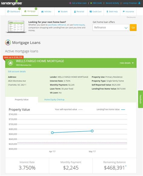 home renovation loan options mortgage articles lendingtree lendingtree launches home valuation tool for my lendingtree