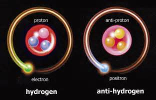 Antimatter Proton Why Neutral Antimatter Is Such A Big Deal Starts