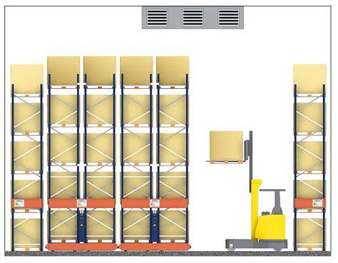 scaffali compattabili scaffalature compattabili magazzino compattabile