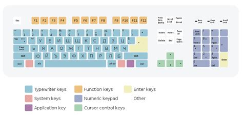 ipad hardware keyboard layout us extended 键盘布局 排行榜大全