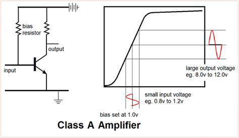 transistor lifier with 85 efficiency is likely to be transistor lifier efficiency 28 images an almighty idea for efficient 8 transistor lifier