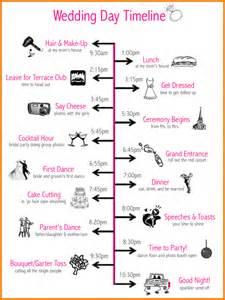 Wedding Day Timeline Template Free by 6 Wedding Day Timeline Template Free Expense Report