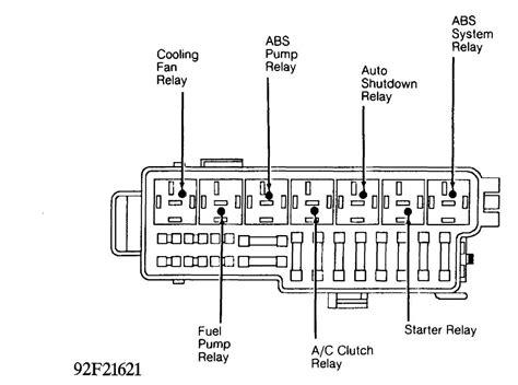 jeep comanche ballast resistor jeep ballast resistor location 28 images wiring diagram for 89 jeep comanche get free image