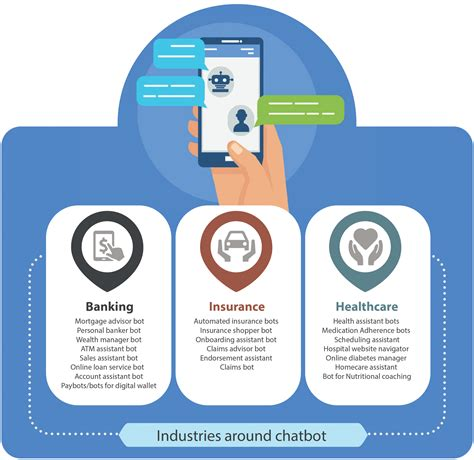 on chatbots and conversational ui development build chatbots and voice user interfaces with chatfuel dialogflow microsoft bot framework twilio and skills books chatbot development
