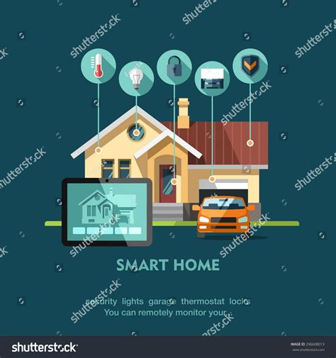 smart home technology system smart home flat design style vector stock vector 296608013