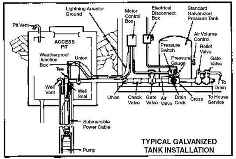 electric wiring diagram for water motor set water