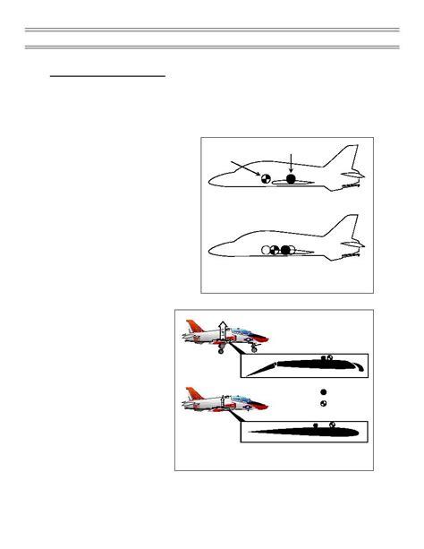aerodynamic chord t 45 aerodynamic center ac