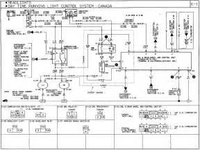 1991 mazda b2600i wiring diagram headlights drl canada b2600i