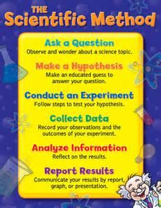 scientific method mrs conrad 4th grade minster