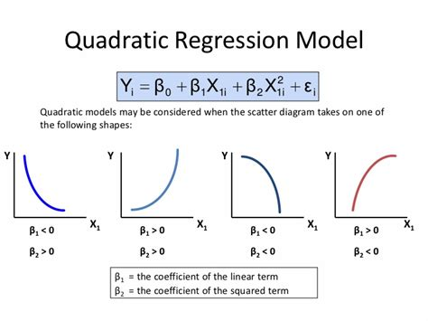 Quadratic Regression Worksheet by Quadratic Models Geogebra