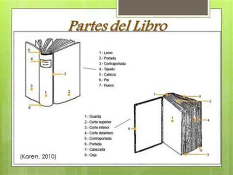 partes del libro y sus componentes bibliogr 225 ficos wmv youtube