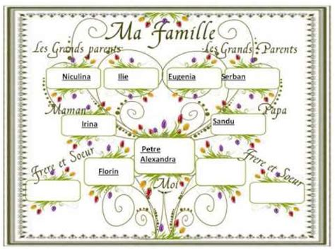 1325106208 famille nombreuse beaux exemples arbre genealogique petre youtube
