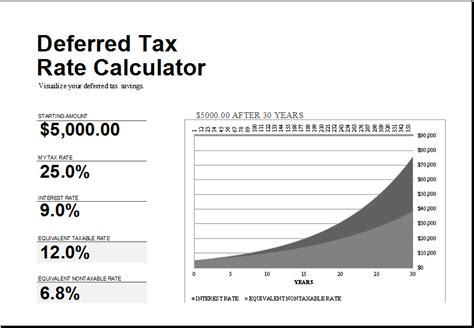 deferred tax calculation template financial business calculator templates for excel