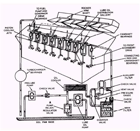 hatz starter wiring wiring diagram with description