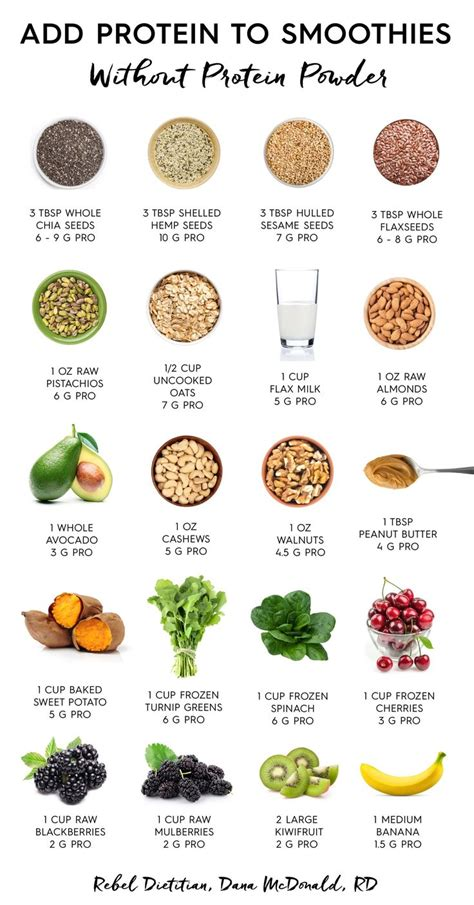 p protein in plants pics for gt food from plants chart