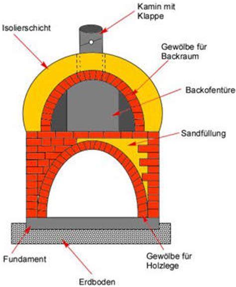 Steinbackofen Selber Bauen Kosten by Einen Pizzaofen Selber Bauen Diy Abc