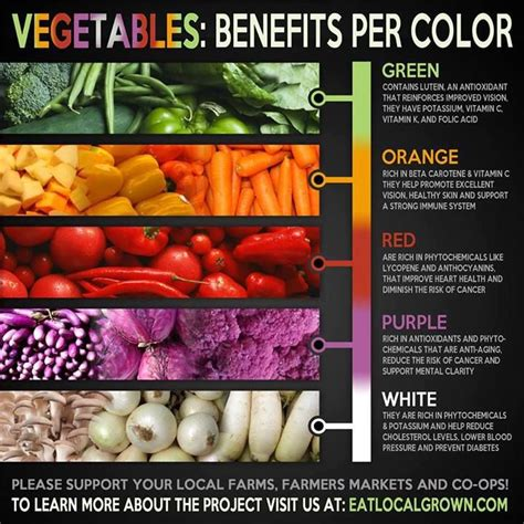 Benefits Of Vegetable Juice Detox by 28 Best Vegetable Benefits Images On