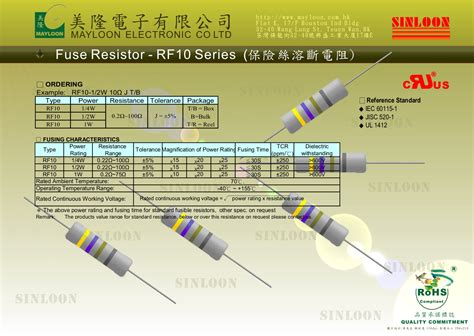 fusible resistor function fuse resistor rf10 series ul approval