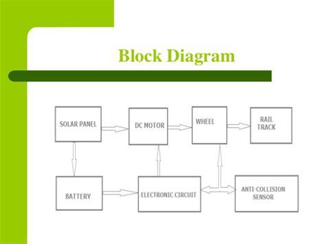 block diagram of car solar power point presentation